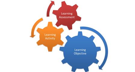ecfirst – Regulatory Compliance Security Training Classes